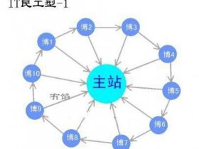 「seo培训机构」seo书架独家揭秘黑帽SEO接单行业!