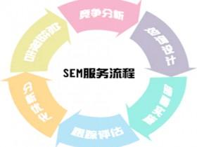 SEM数据报告,怎么观看关键词报告及搜索词报表?